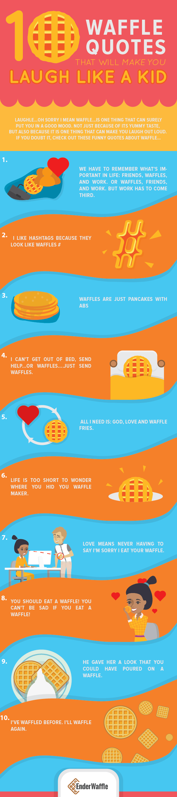 Funny Waffle Quotes